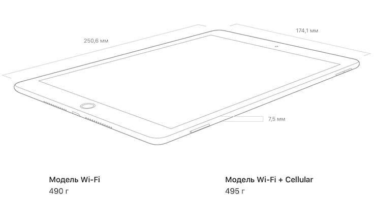 Размеры iPad 8 2020 года