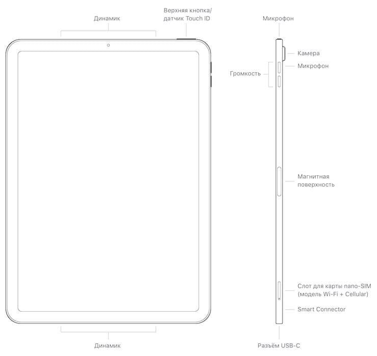 iPad Air интерфейсы