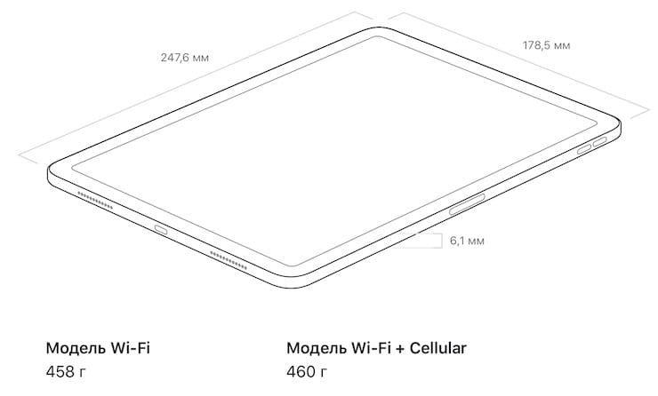 Дизайн и размеры iPad Air 2020 года