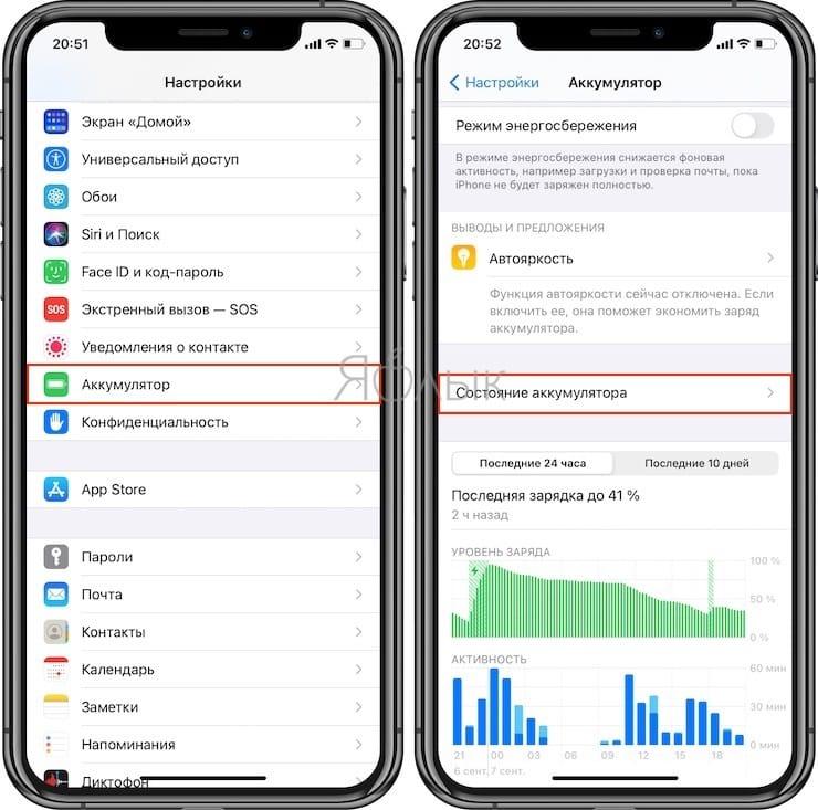 На каких iPhone присутствует функцияСостояние аккумулятора?
