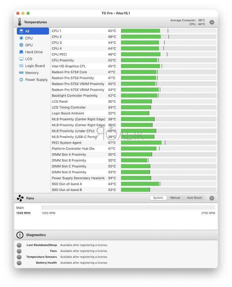 TG Pro - приложение для управления вентилятором (кулером) на Mac