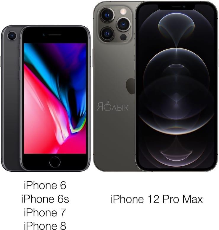 Сравнение размеров iPhone