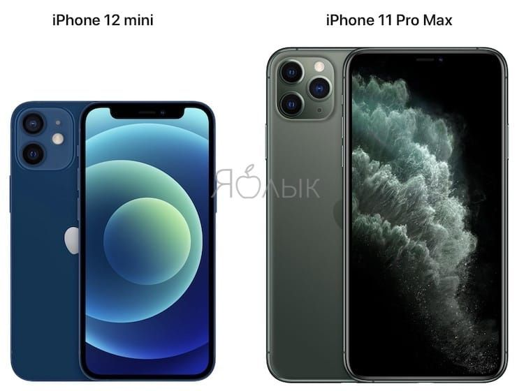 Сравнение iPhone 12 mini с iPhone 11 Pro Max поколения