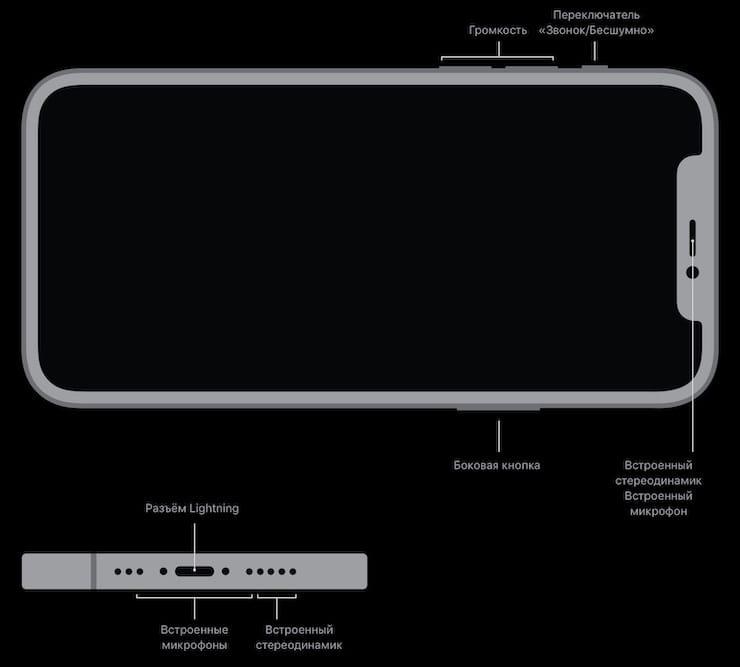 Кнопки и разъемы iPhone 12 Pro и iPhone 12 Pro Max