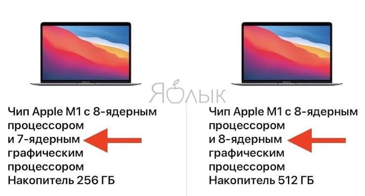 M1 процессор Apple