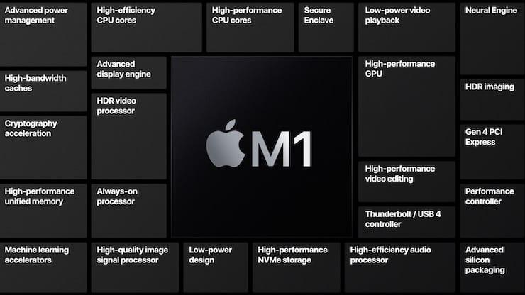 Чип M1 от Apple