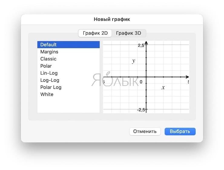 Графический калькулятор Mac