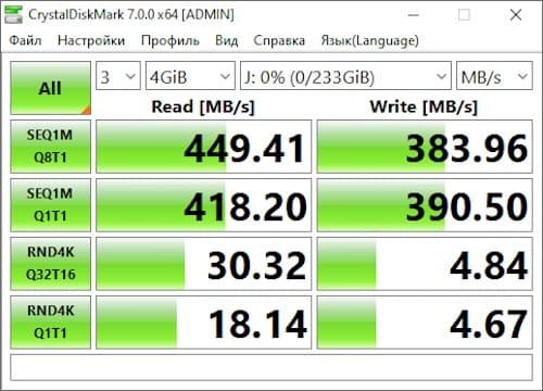 Обзор Transcend JetFlash 910: самая быстрая флешка на 256 ГБ