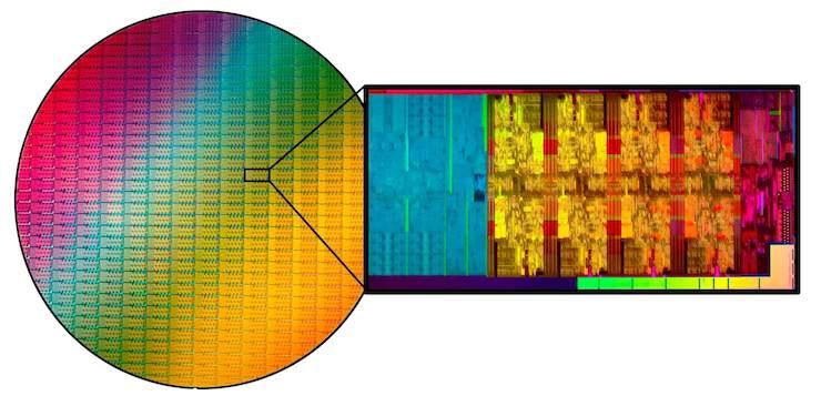11,8-дюймовая (300 мм) пластина процессоров Intel Core 9-го поколения