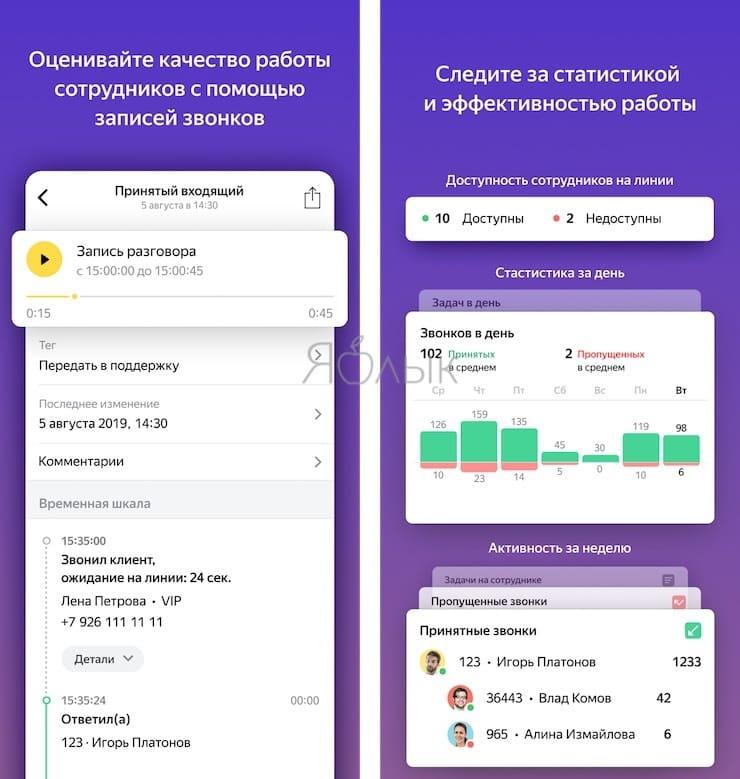 «Яндекс.Телефония»