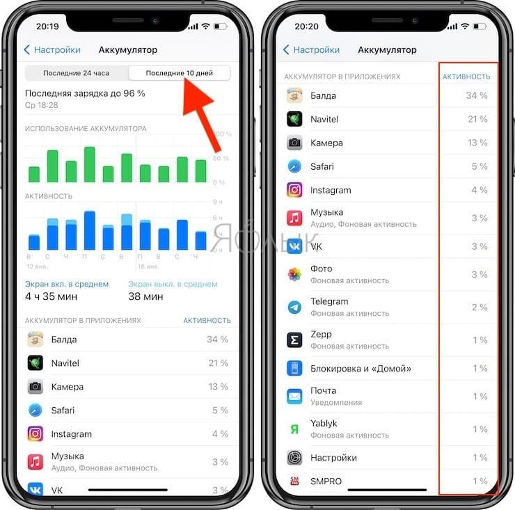 Активные приложения в iPhone