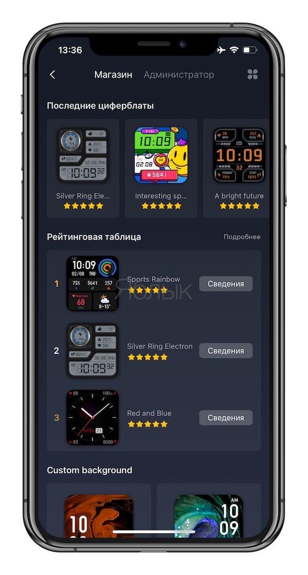 Review of Amazfit Bip U Pro watch