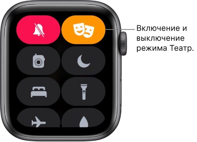 Режим «Театр» на Apple Watch
