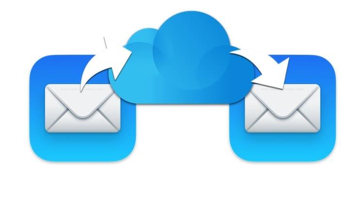 Как отправлять по почте большие файлы с помощью Mail Drop?