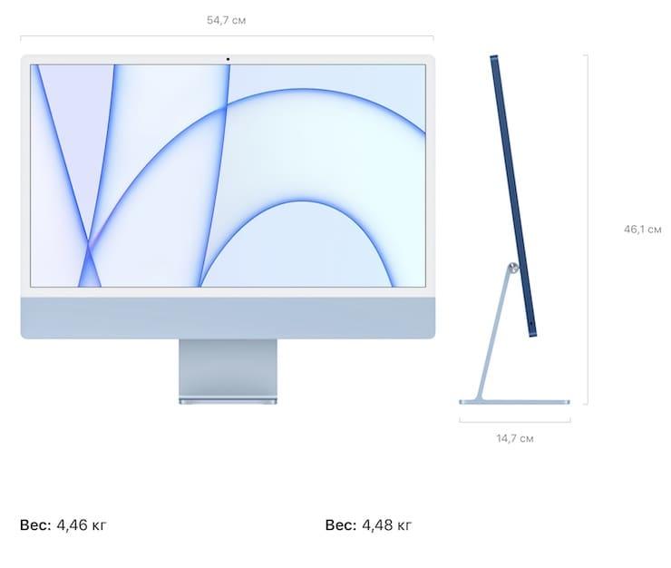 Размеры iMac 2021