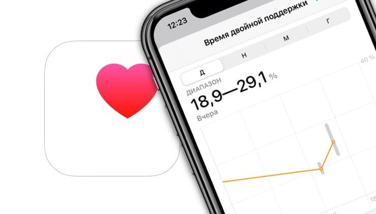 Проверьте эти показатели ходьбы, если у вас есть iPhone или Apple Watch