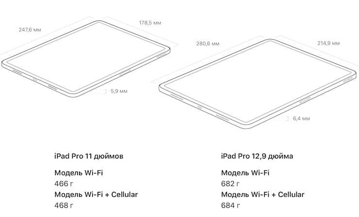 Размеры iPad Pro 2021 года