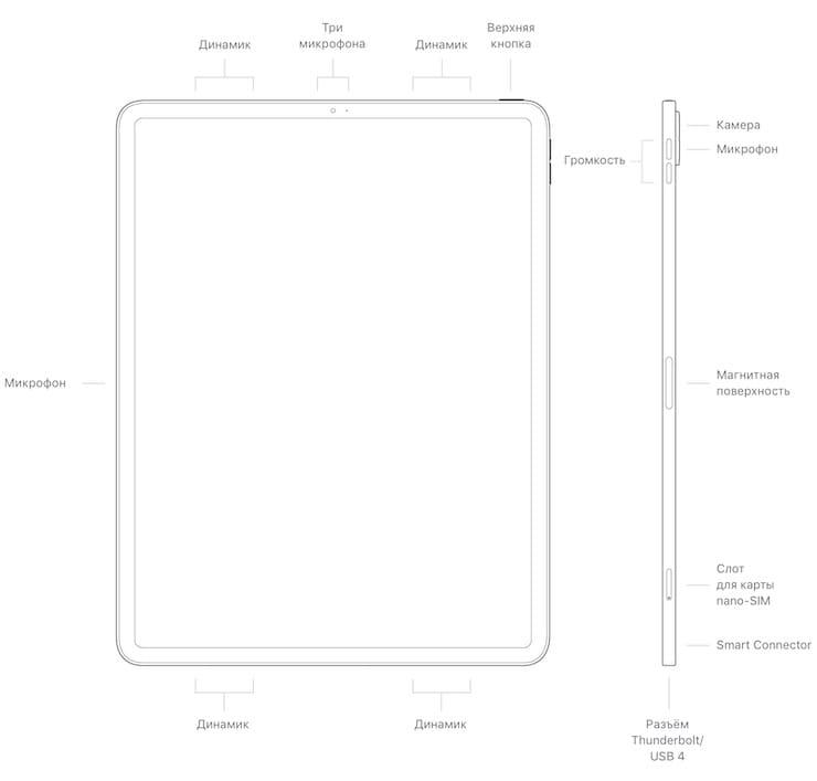 Дизайн iPad Pro 2021 года