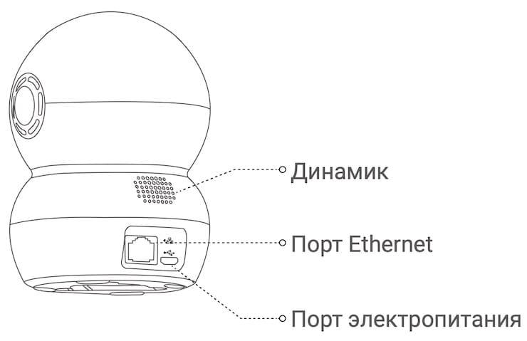 Внешний вид камеры EZVIZ TY2