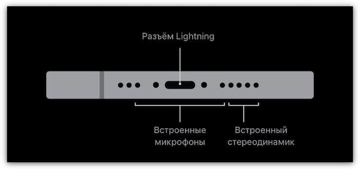 Динамик и микрофон в iPhone
