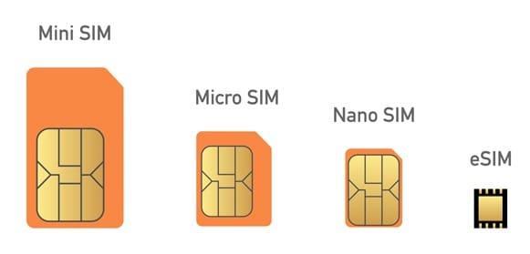 Виды SIM-карт