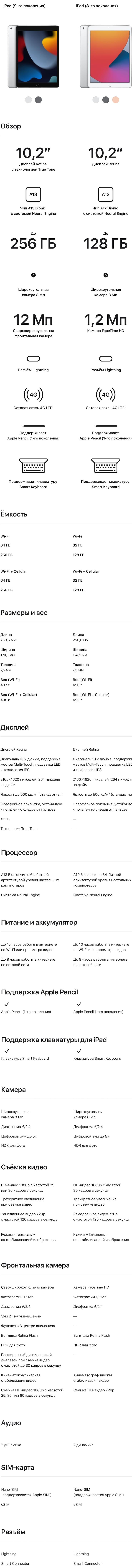 Подробное сравнение технических характеристик iPad 8 (2020) и iPad (2021)