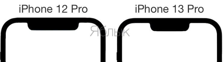Сравнение размеров выреза на экране iPhone 13 Pro и iPhone 12 Pro