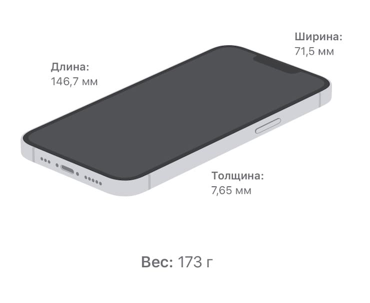 Размеры iPhone 13