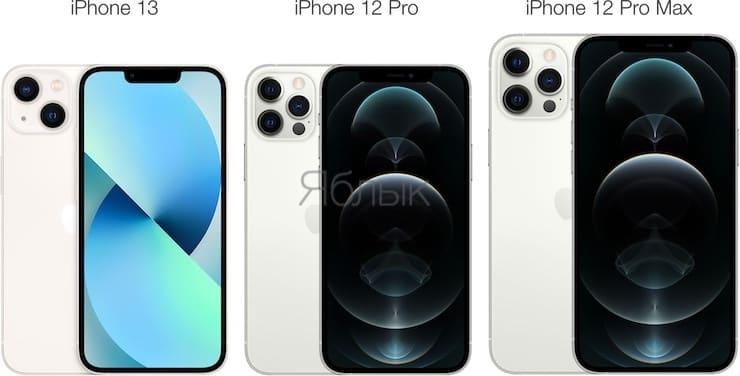 Размеры iPhone 13, iPhone 12 Pro и iPhone 12 Pro Max